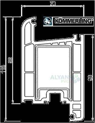 Puertas de pvc a medida Kommerling